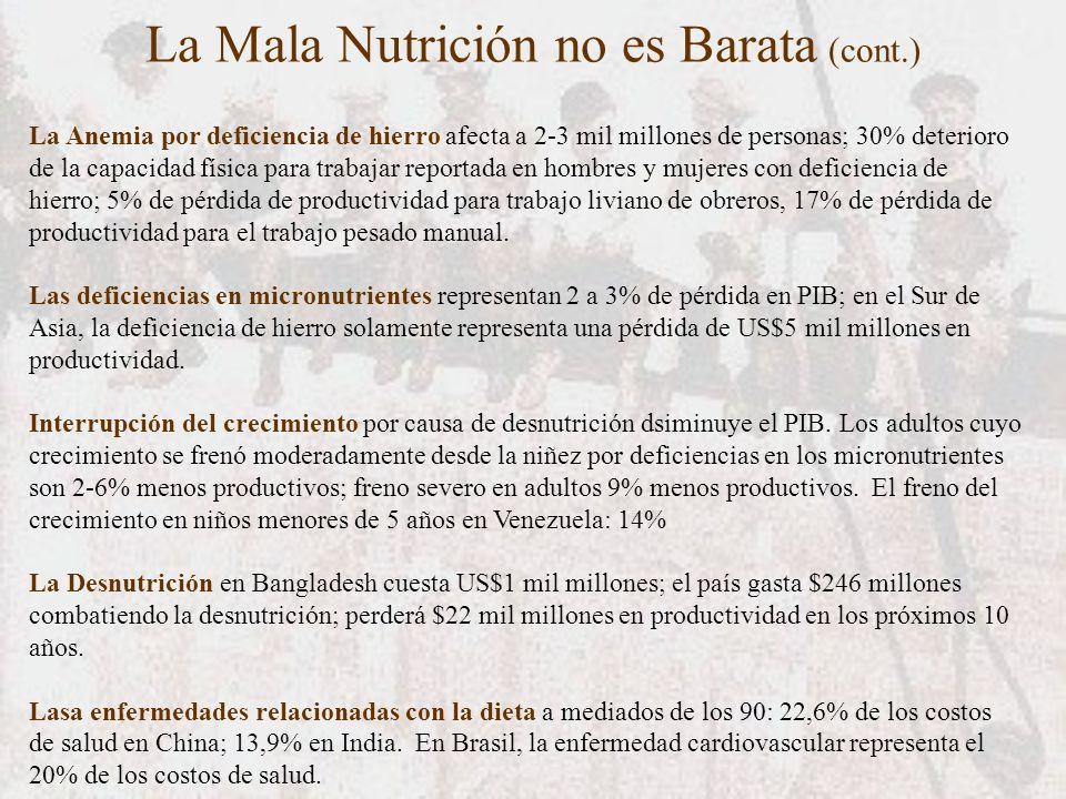 La Mala Nutrición no es Barata (cont.)