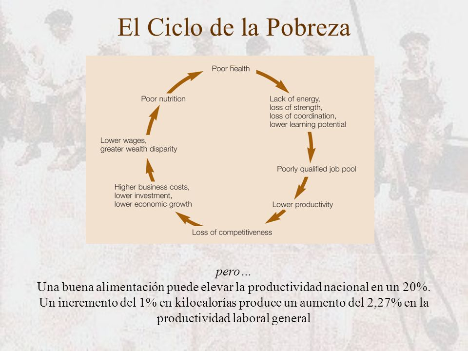 El Ciclo de la Pobreza pero…