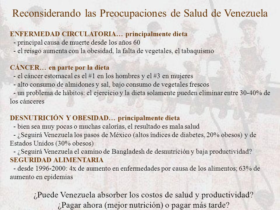 Reconsiderando las Preocupaciones de Salud de Venezuela