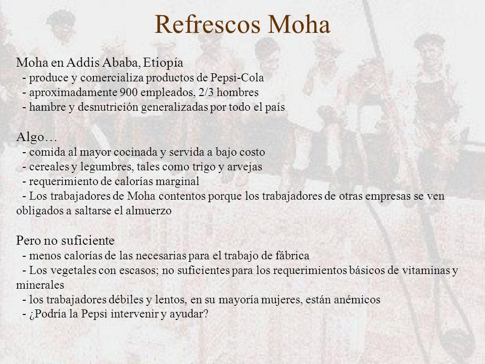 Refrescos Moha Moha en Addis Ababa, Etiopía Algo… Pero no suficiente