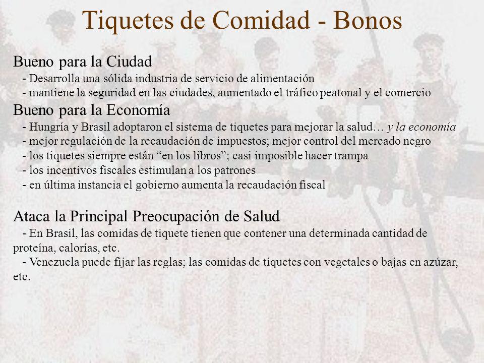 Tiquetes de Comidad - Bonos