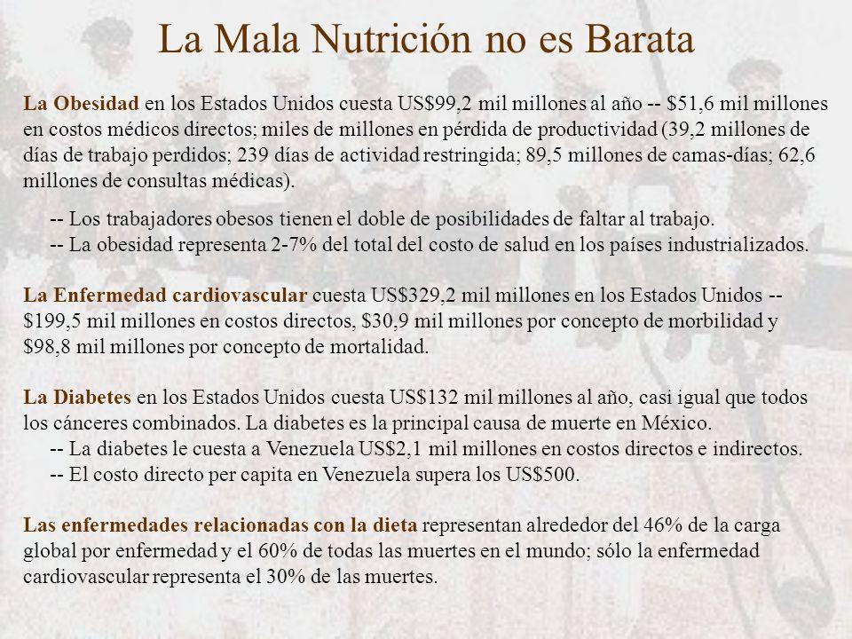 La Mala Nutrición no es Barata
