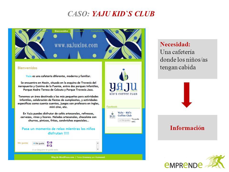 CASO: YAJU KID`S CLUB Necesidad: Una cafetería donde los niños/as