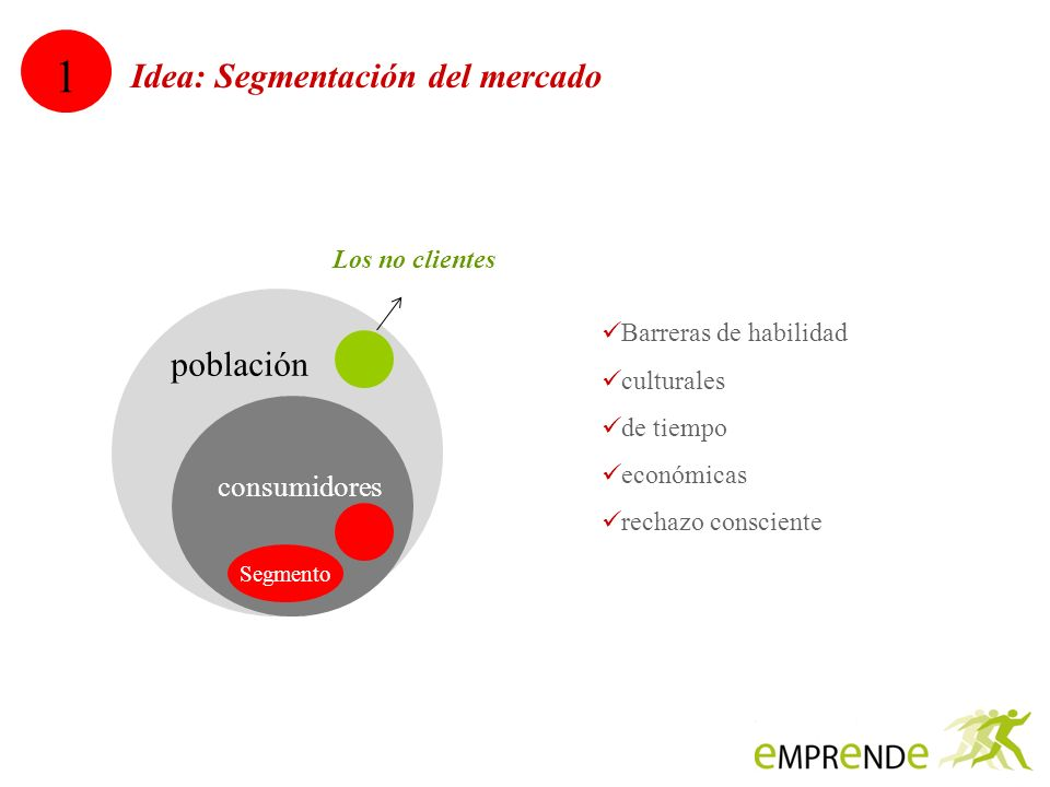 1 Idea: Segmentación del mercado población consumidores