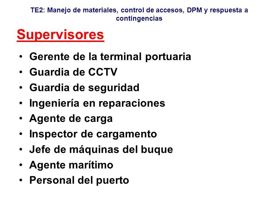 Supervisores Gerente de la terminal portuaria Guardia de CCTV