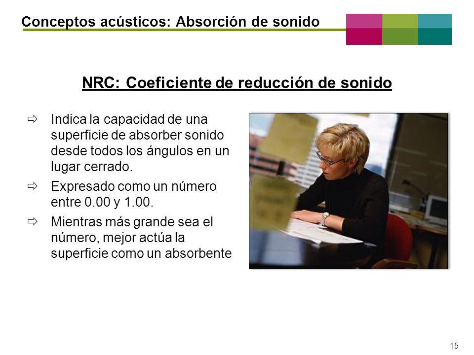 NRC: Coeficiente de reducción de sonido