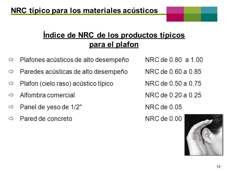 Índice de NRC de los productos típicos