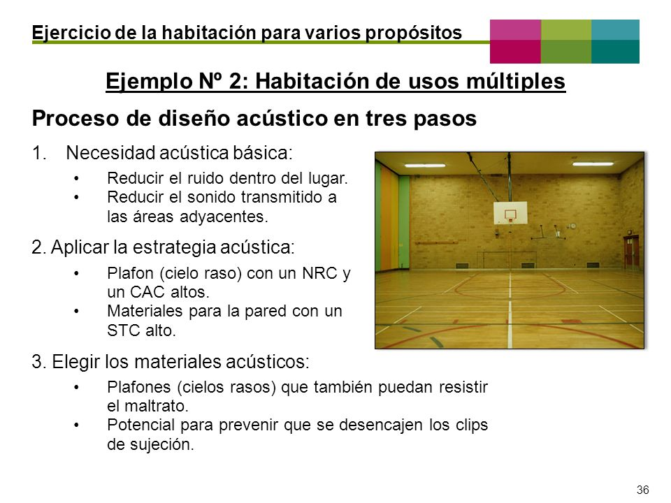 Ejemplo Nº 2: Habitación de usos múltiples
