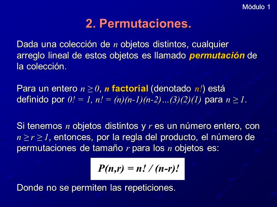 2. Permutaciones. P(n,r) = n! / (n-r)!