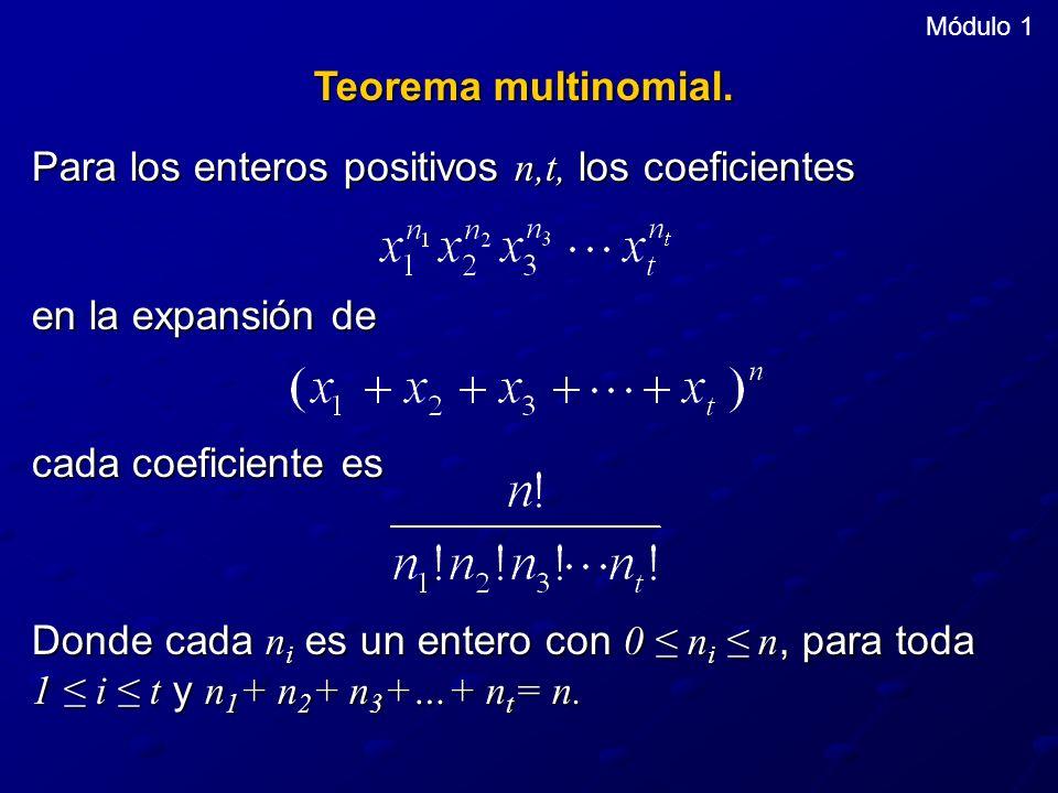 Módulo 1 Teorema multinomial. Para los enteros positivos n,t, los coeficientes en la expansión de cada coeficiente es.