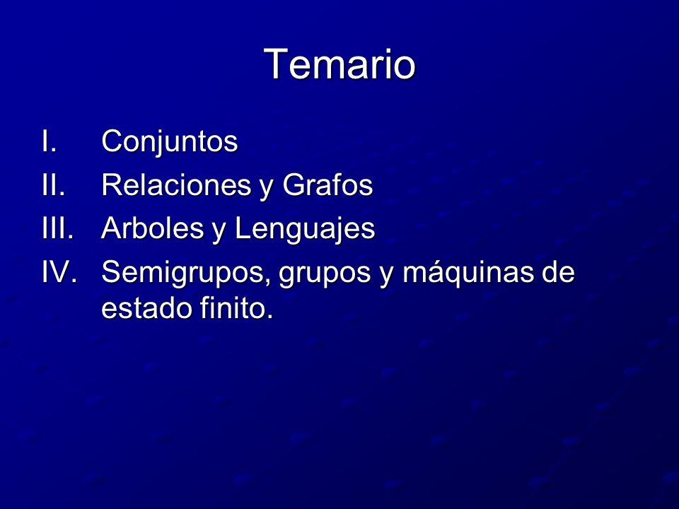 Temario Conjuntos Relaciones y Grafos Arboles y Lenguajes