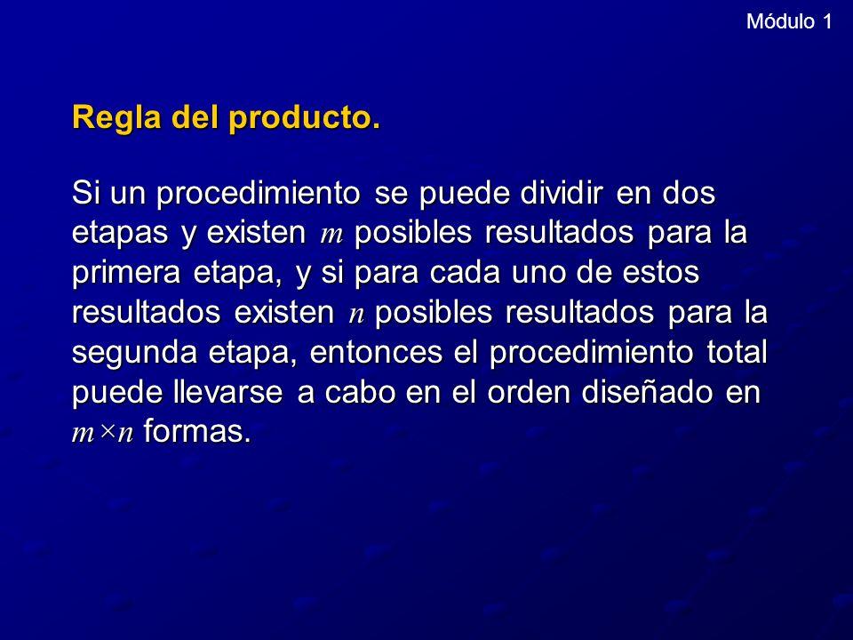 Módulo 1 Regla del producto.