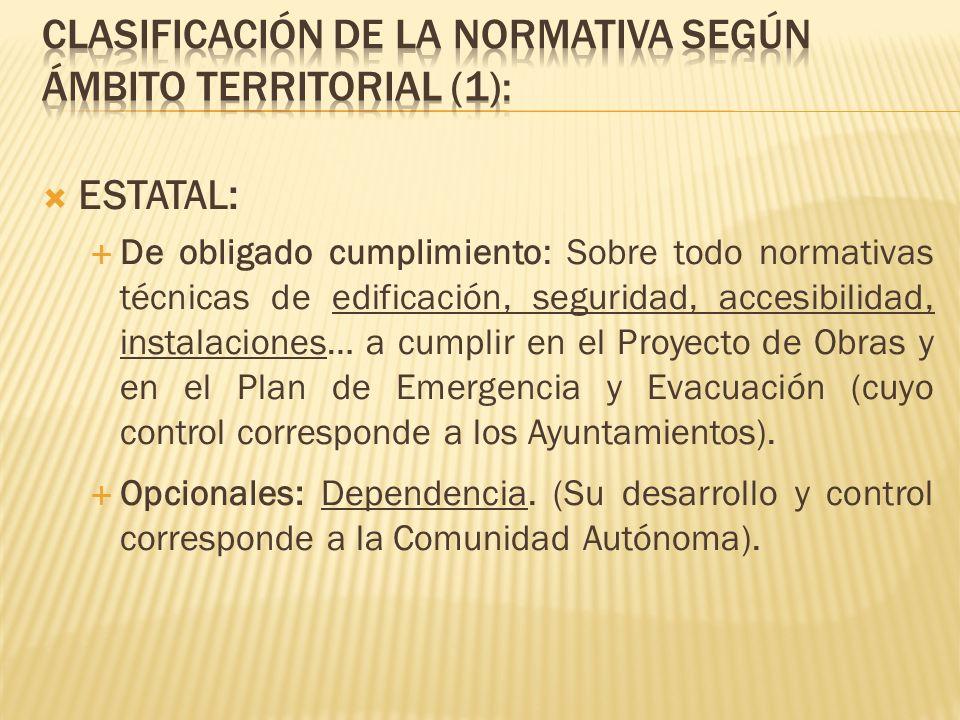 CLASIFICACIÓN DE LA NORMATIVA SEGÚN ÁMBITO TERRITORIAL (1):