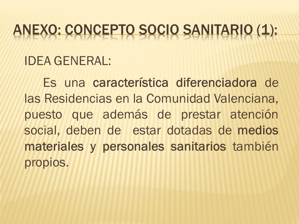 ANEXO: CONCEPTO socio sanitariO (1):