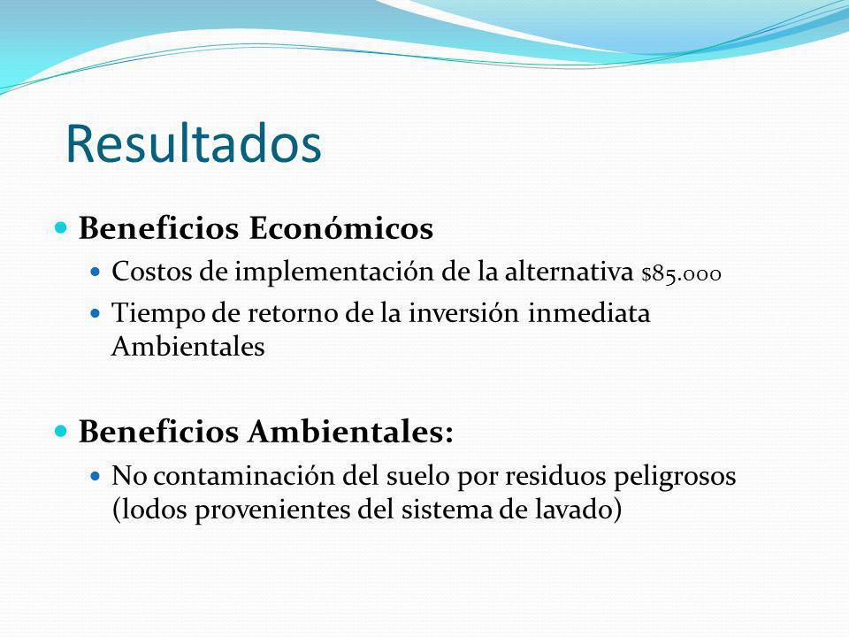 Resultados Beneficios Económicos Beneficios Ambientales: