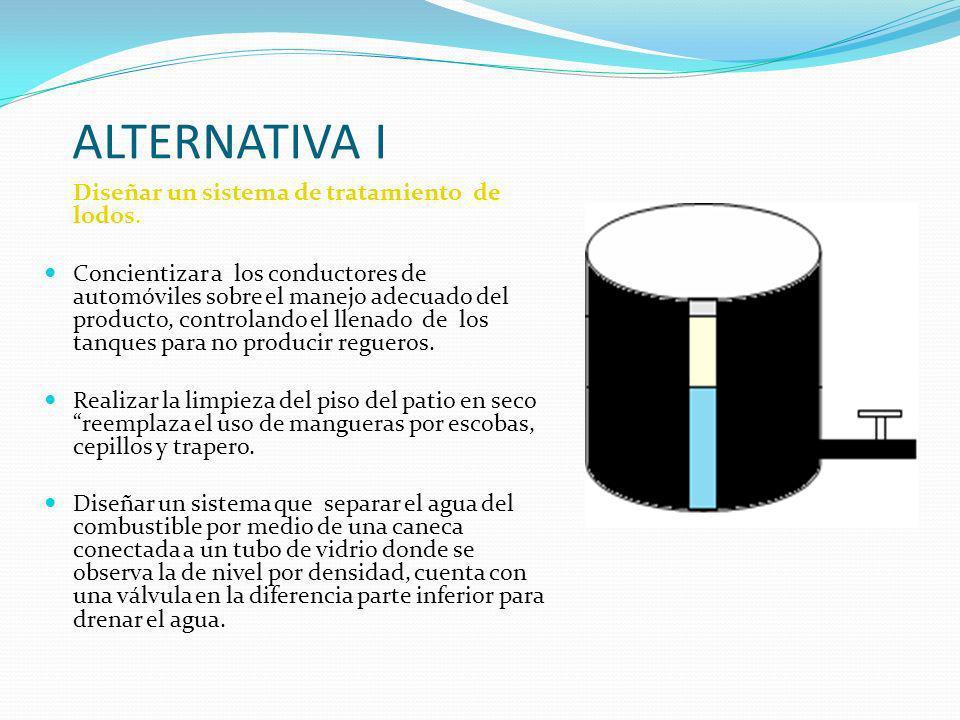 ALTERNATIVA I Diseñar un sistema de tratamiento de lodos.