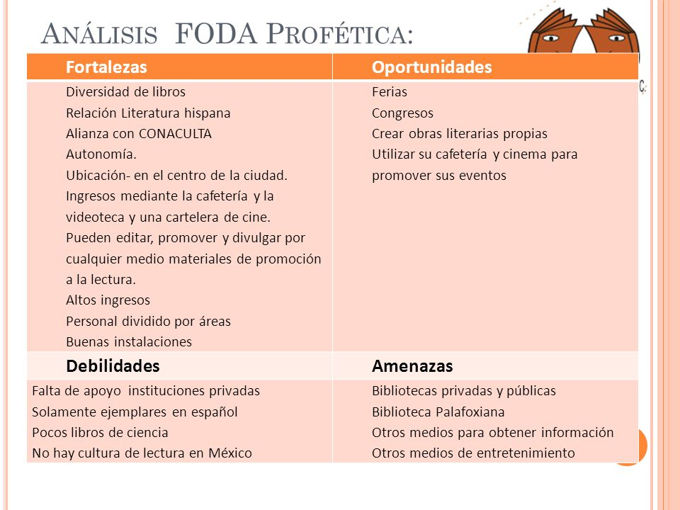 Análisis FODA Profética: