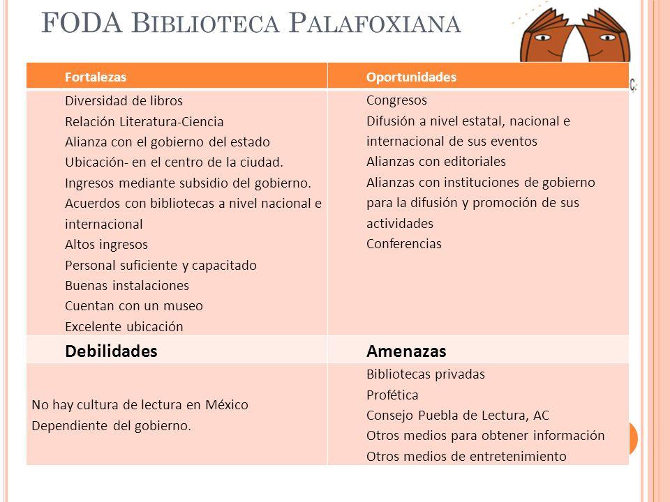 FODA Biblioteca Palafoxiana
