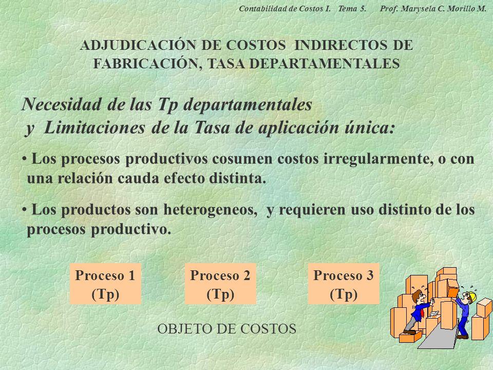 ADJUDICACIÓN DE COSTOS INDIRECTOS DE FABRICACIÓN, TASA DEPARTAMENTALES