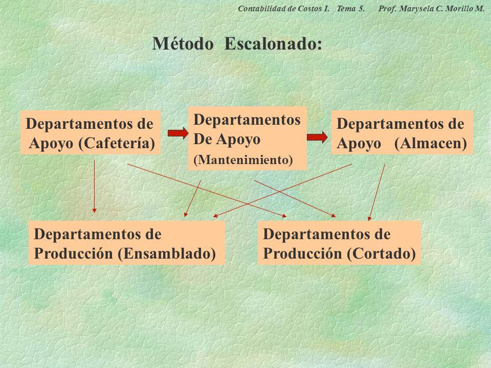 Método Escalonado: Departamentos De Apoyo Departamentos de