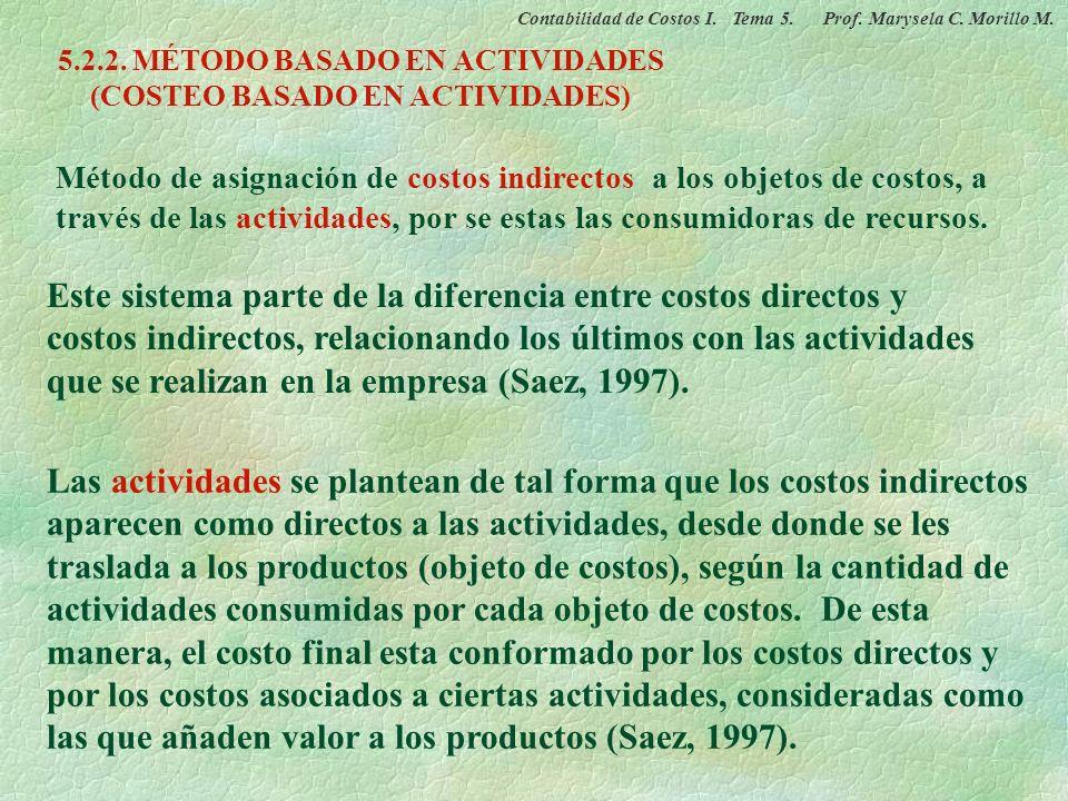 5.2.2. MÉTODO BASADO EN ACTIVIDADES (COSTEO BASADO EN ACTIVIDADES)