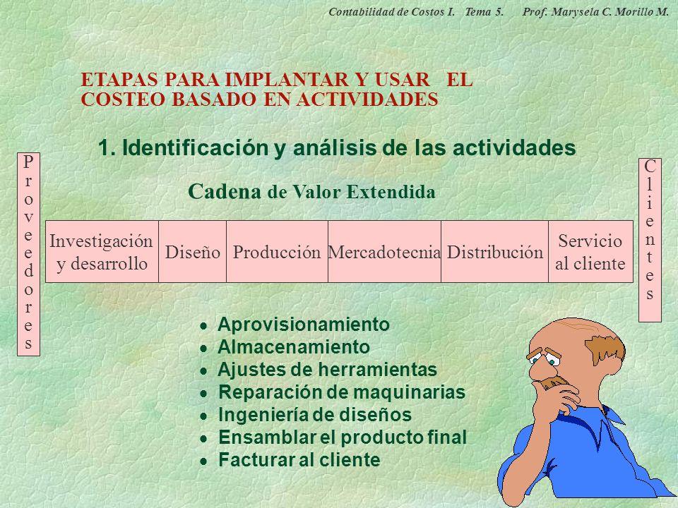 1. Identificación y análisis de las actividades