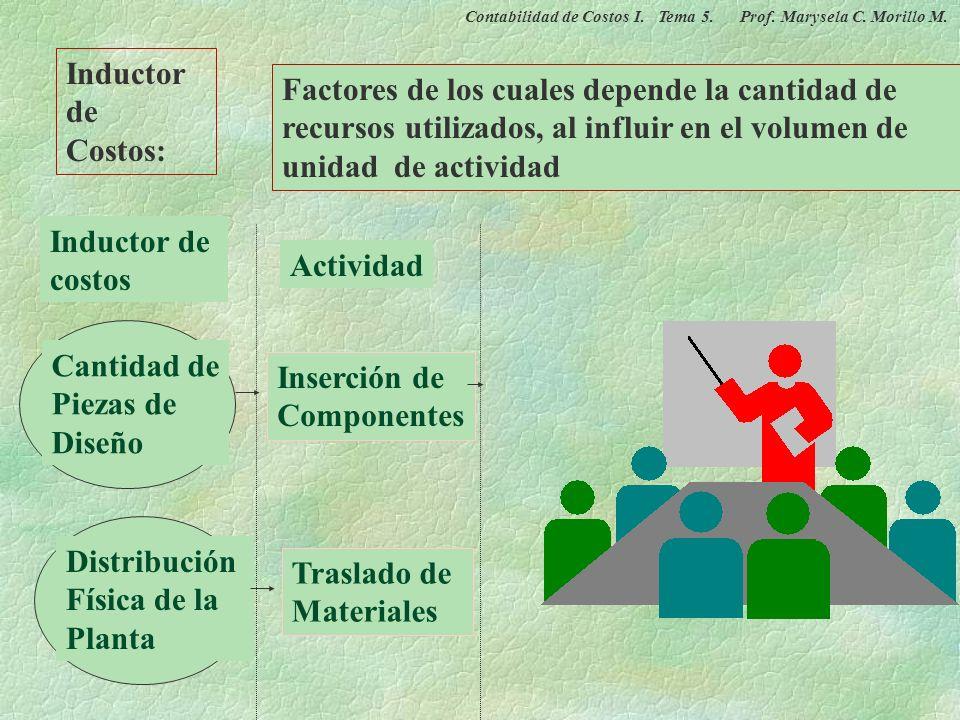 Contabilidad de Costos I. Tema 5. Prof. Marysela C. Morillo M.