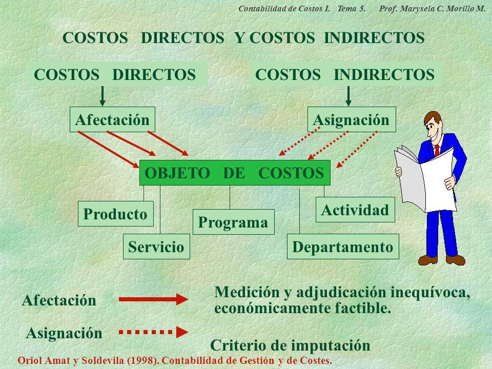 COSTOS DIRECTOS Y COSTOS INDIRECTOS
