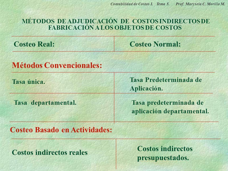 Métodos Convencionales: