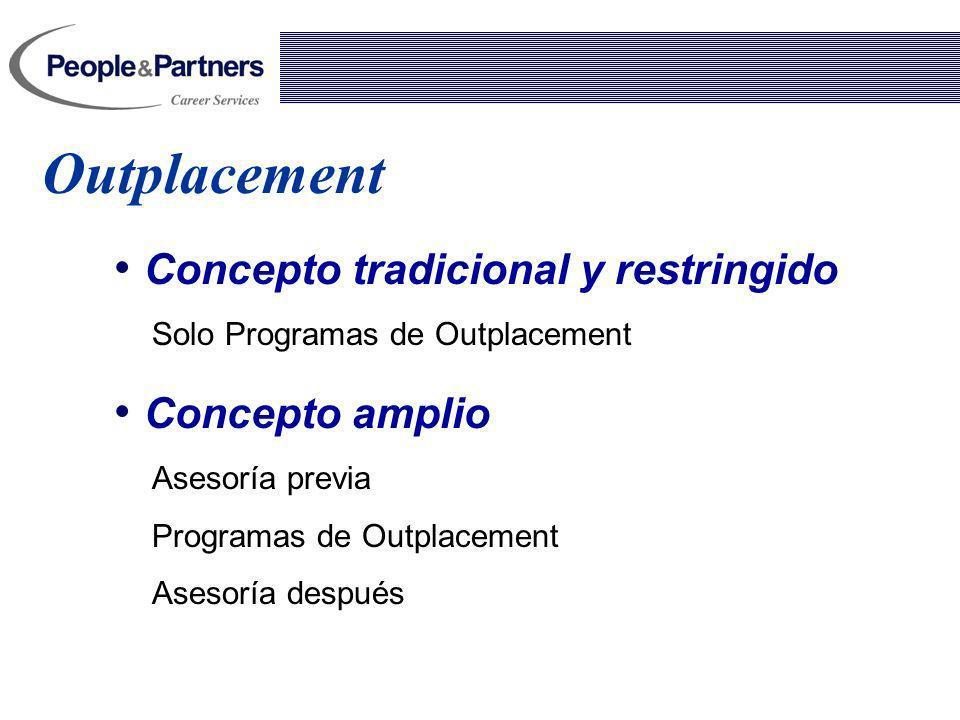 Outplacement Concepto tradicional y restringido Concepto amplio