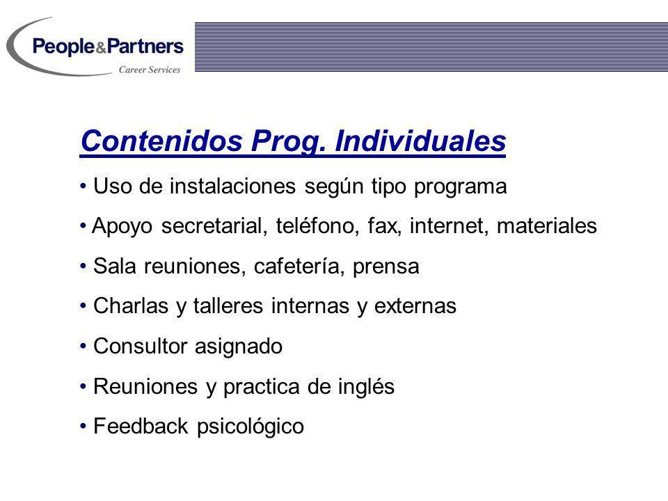 Contenidos Prog. Individuales