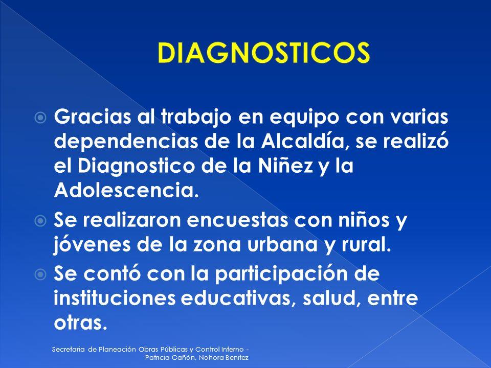 DIAGNOSTICOS Gracias al trabajo en equipo con varias dependencias de la Alcaldía, se realizó el Diagnostico de la Niñez y la Adolescencia.