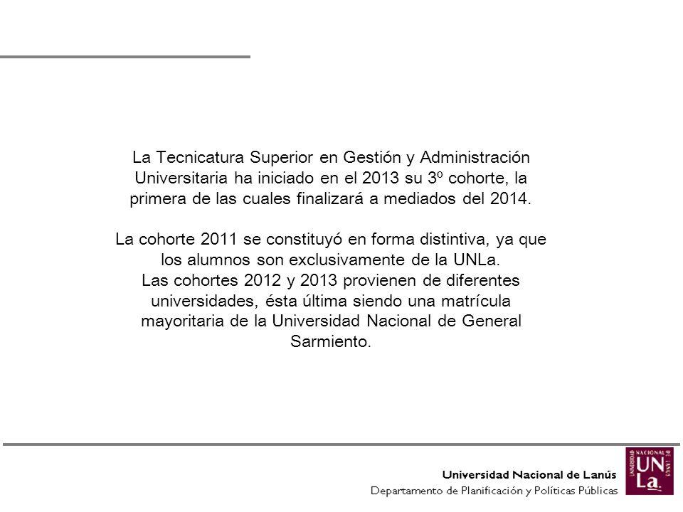 La Tecnicatura Superior en Gestión y Administración Universitaria ha iniciado en el 2013 su 3º cohorte, la primera de las cuales finalizará a mediados del 2014.