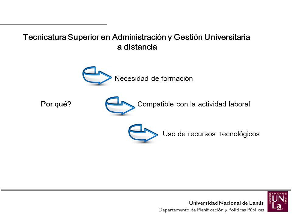 Tecnicatura Superior en Administración y Gestión Universitaria