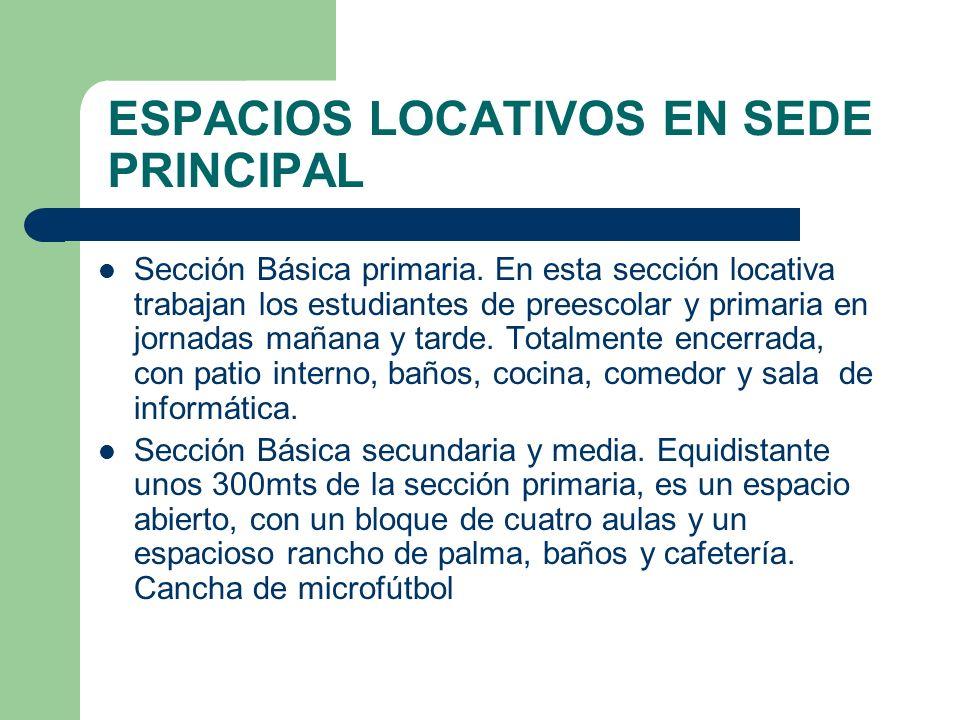 ESPACIOS LOCATIVOS EN SEDE PRINCIPAL