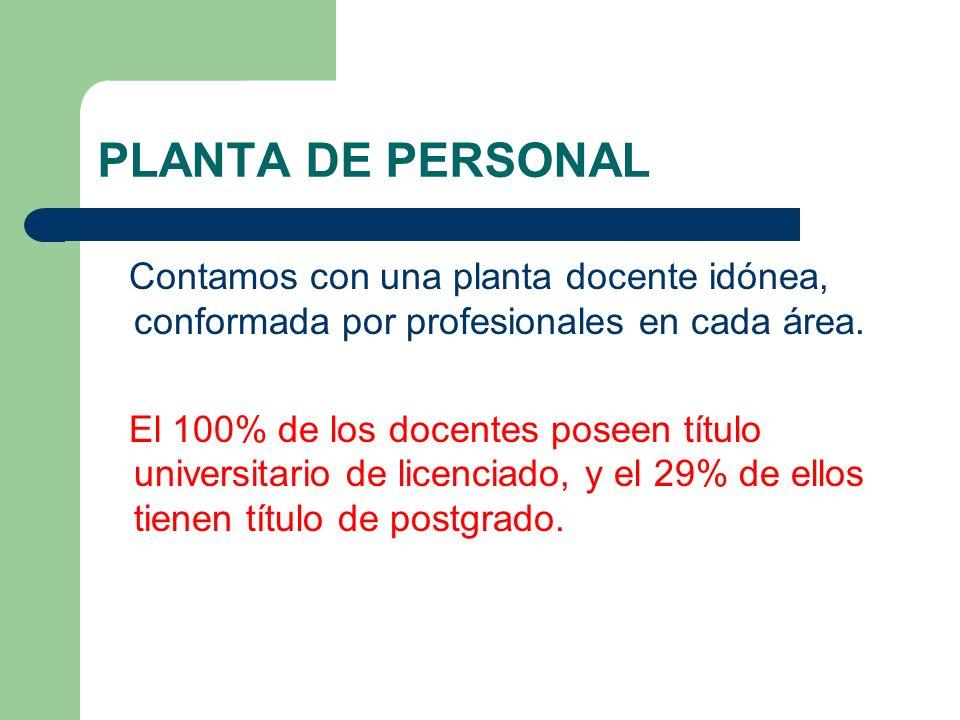 PLANTA DE PERSONAL
