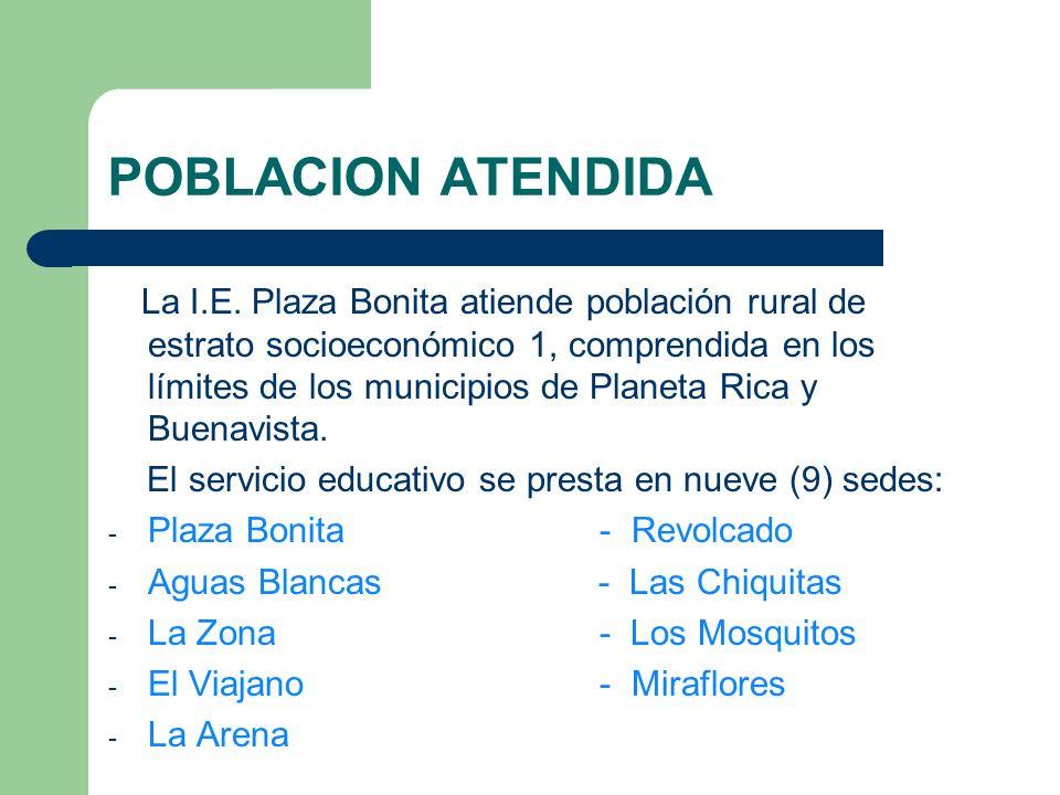 POBLACION ATENDIDA El servicio educativo se presta en nueve (9) sedes: