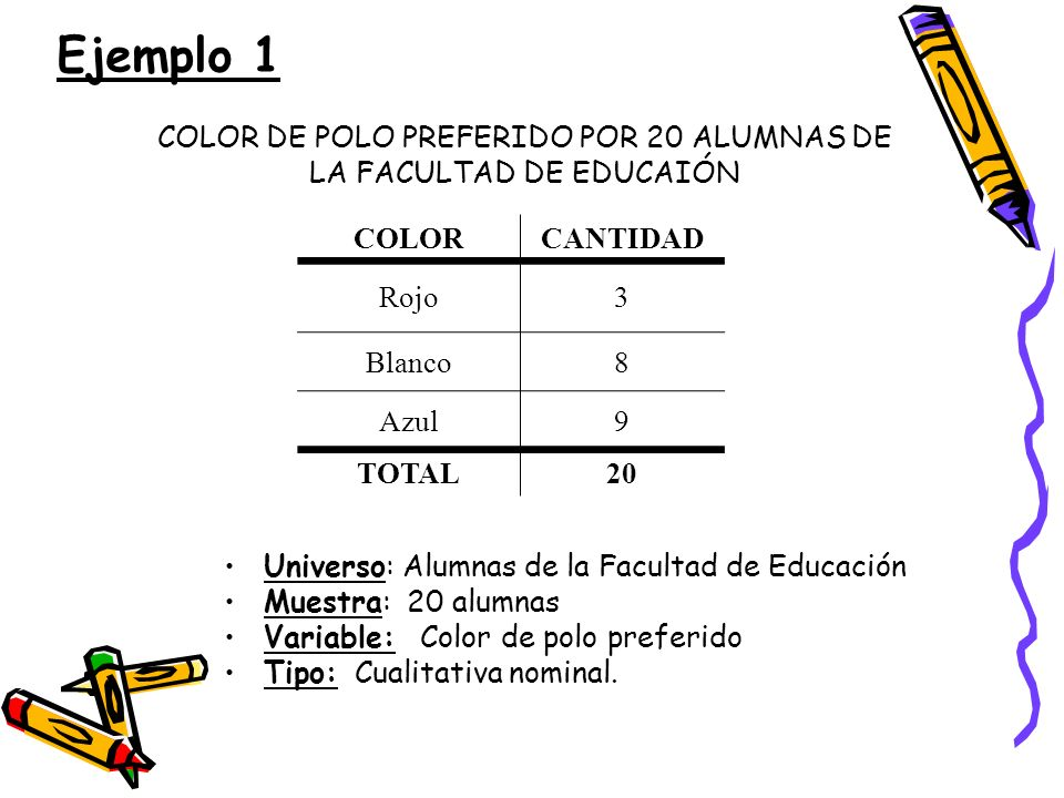 Ejemplo 1 COLOR DE POLO PREFERIDO POR 20 ALUMNAS DE