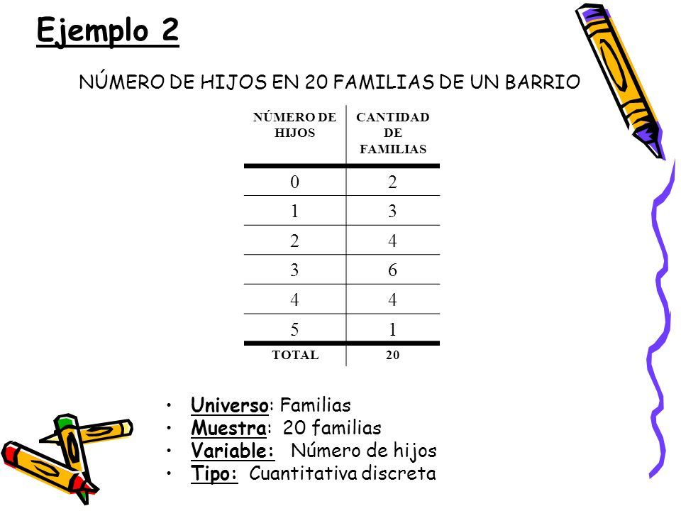 NÚMERO DE HIJOS EN 20 FAMILIAS DE UN BARRIO