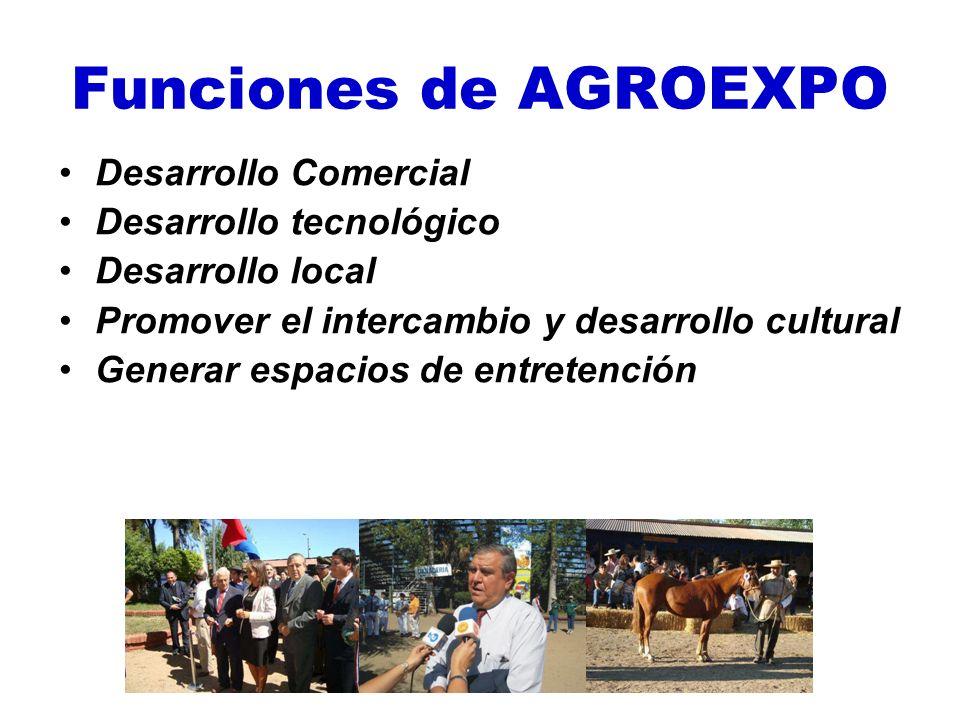 Funciones de AGROEXPO Desarrollo Comercial Desarrollo tecnológico
