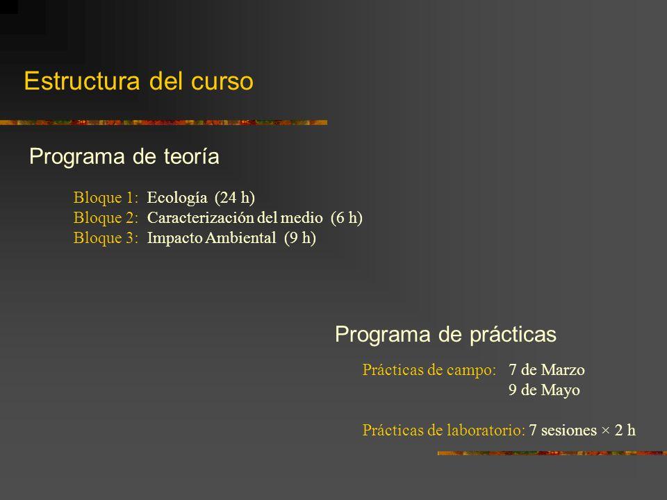 Estructura del curso Programa de teoría Programa de prácticas