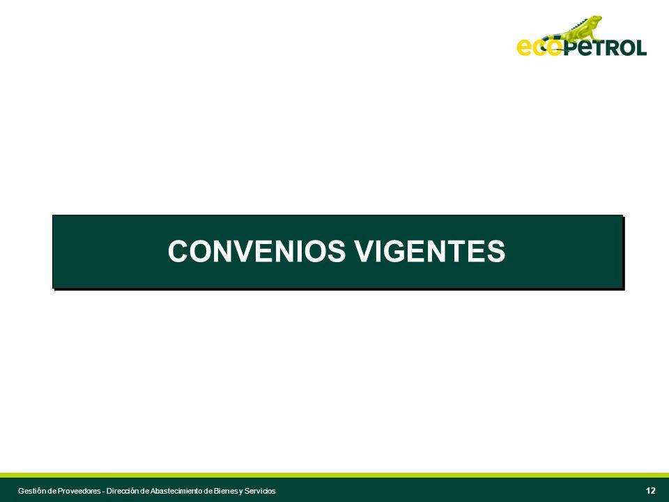 CONVENIOS VIGENTES Gestión de Proveedores - Dirección de Abastecimiento de Bienes y Servicios
