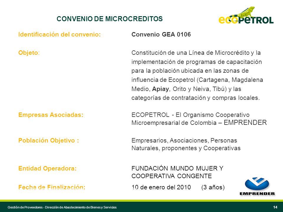 CONVENIO DE MICROCREDITOS
