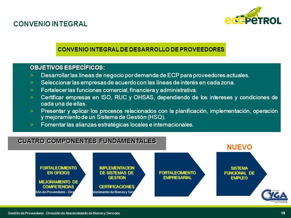 NUEVO CONVENIO INTEGRAL CUATRO COMPONENTES FUNDAMENTALES
