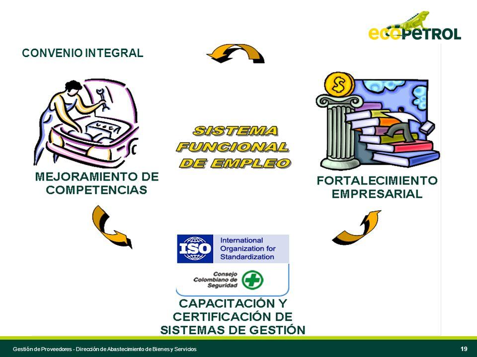 CONVENIO INTEGRAL Comité Local Gestión de Proveedores