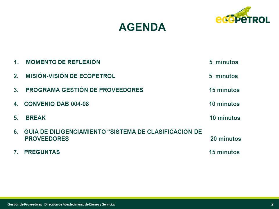 AGENDA MOMENTO DE REFLEXIÓN 5 minutos