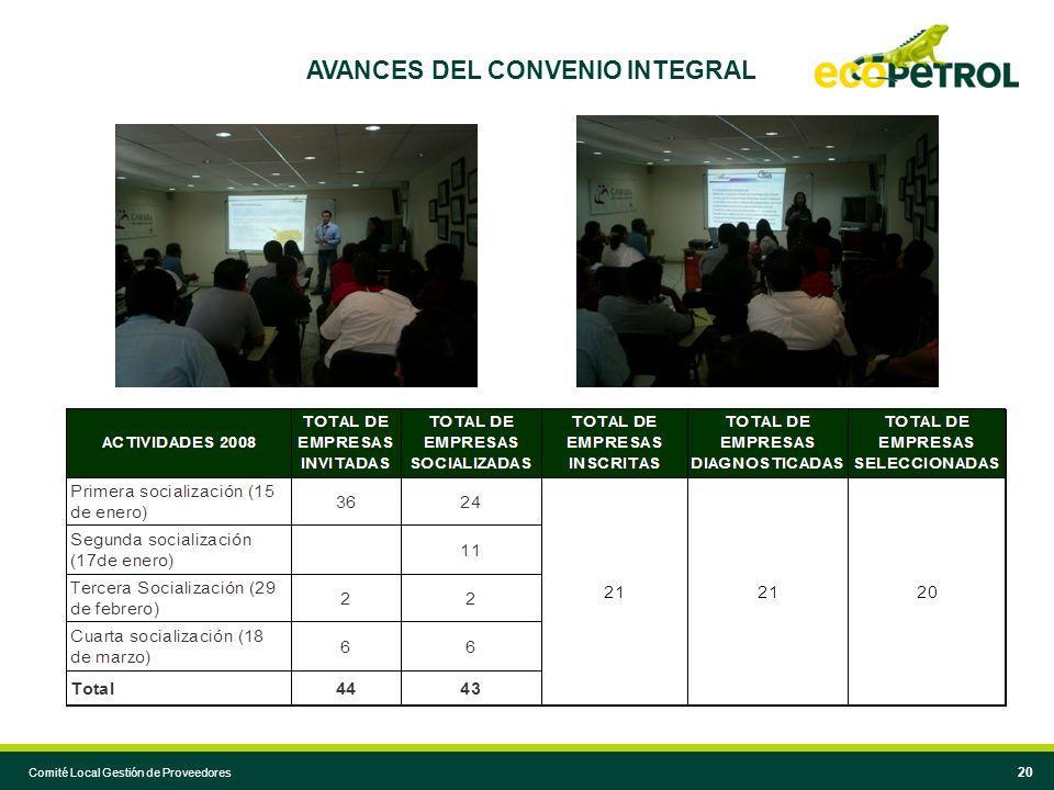 AVANCES DEL CONVENIO INTEGRAL