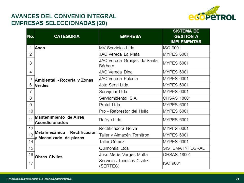 AVANCES DEL CONVENIO INTEGRAL EMPRESAS SELECCIONADAS (20)