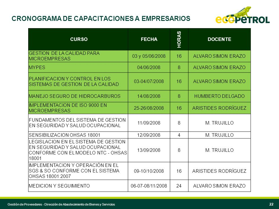 CRONOGRAMA DE CAPACITACIONES A EMPRESARIOS