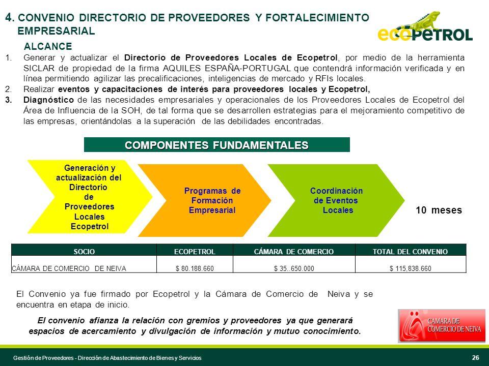 4. CONVENIO DIRECTORIO DE PROVEEDORES Y FORTALECIMIENTO EMPRESARIAL